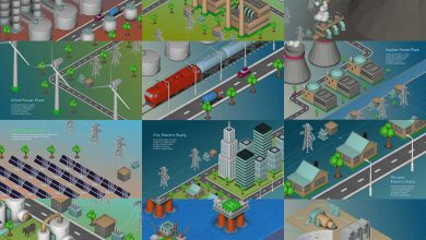 Energy and Industry Scenes Elements PSD file for FREE